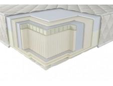 Беспружинный матрас NEOFLEX DUO 3D